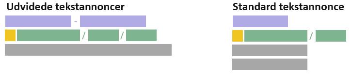 Google Adwords udvidede tekstannoncer